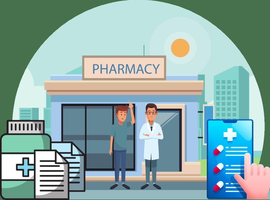 Medomand online Pharmacy supply